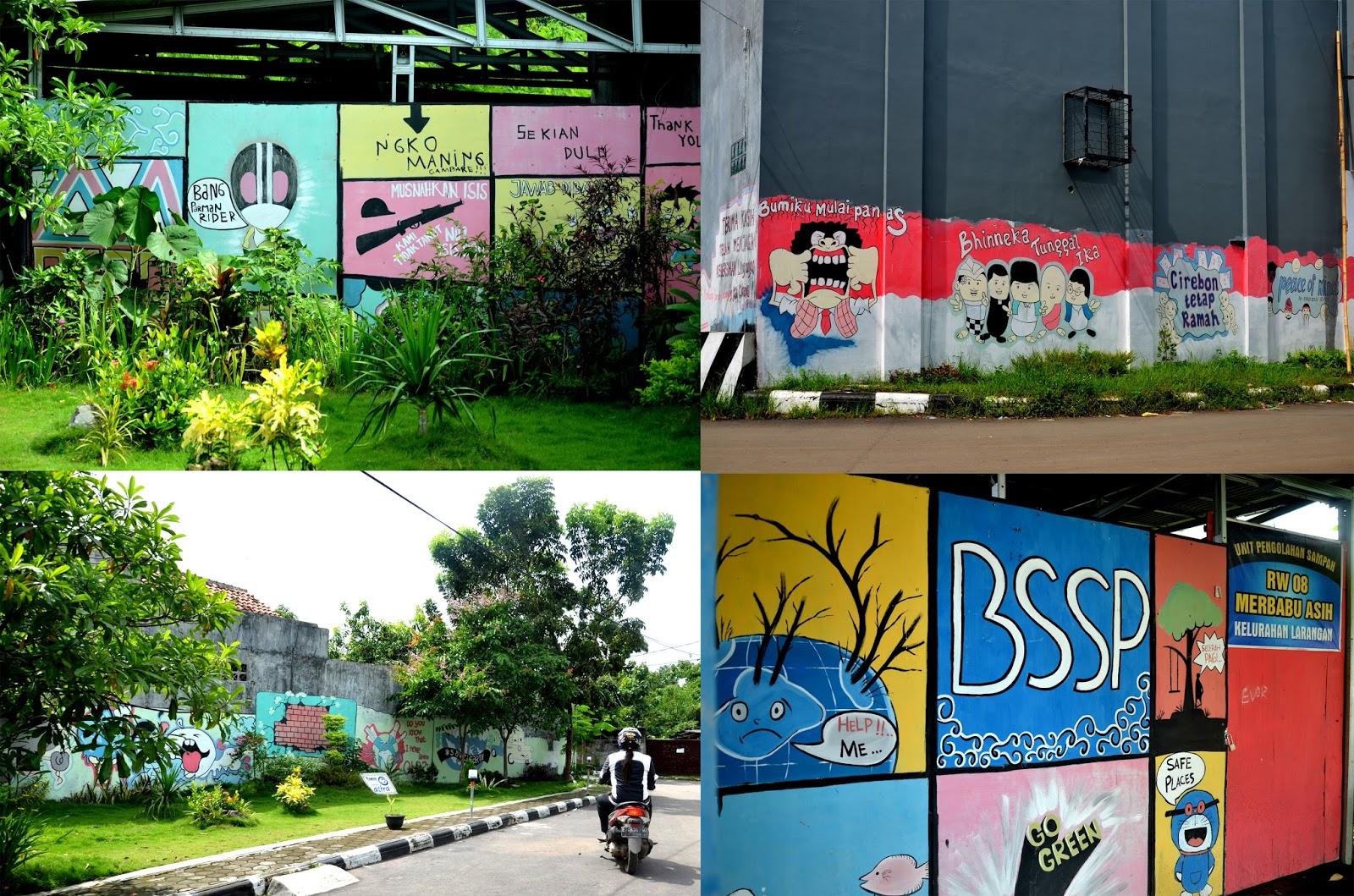 Lokasi Bank Sampah Syariah RW 08 Merbabu Asih